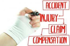 Woodland Park Personal Injury Attorneys Help You Recover Compensation